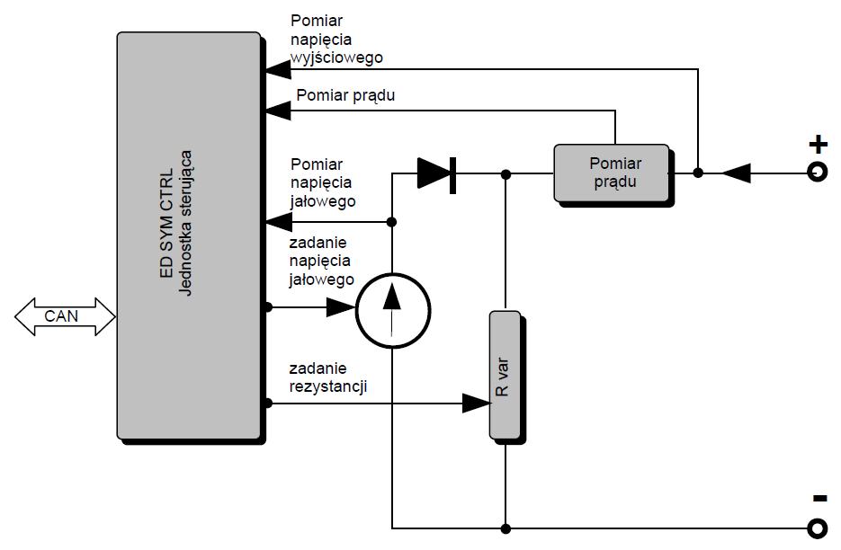 Schemat blokowy symulatora ogniw.